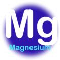 Mega Vital Shop: Magnesium